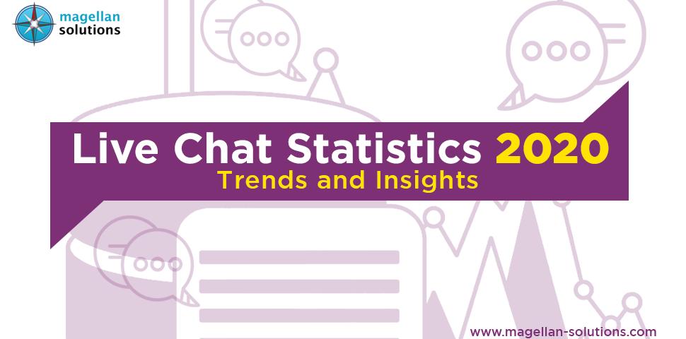 Live Chat Statistics 2020